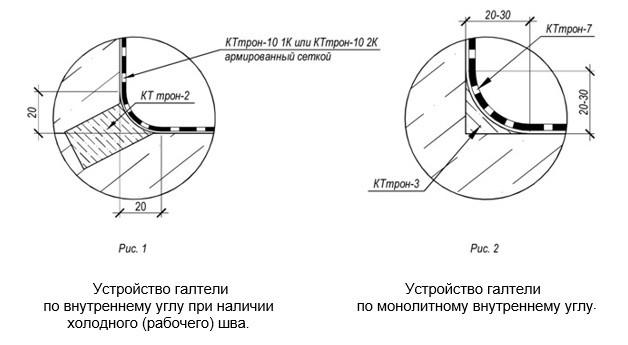 Гидроизоляционная галтель КТтрон